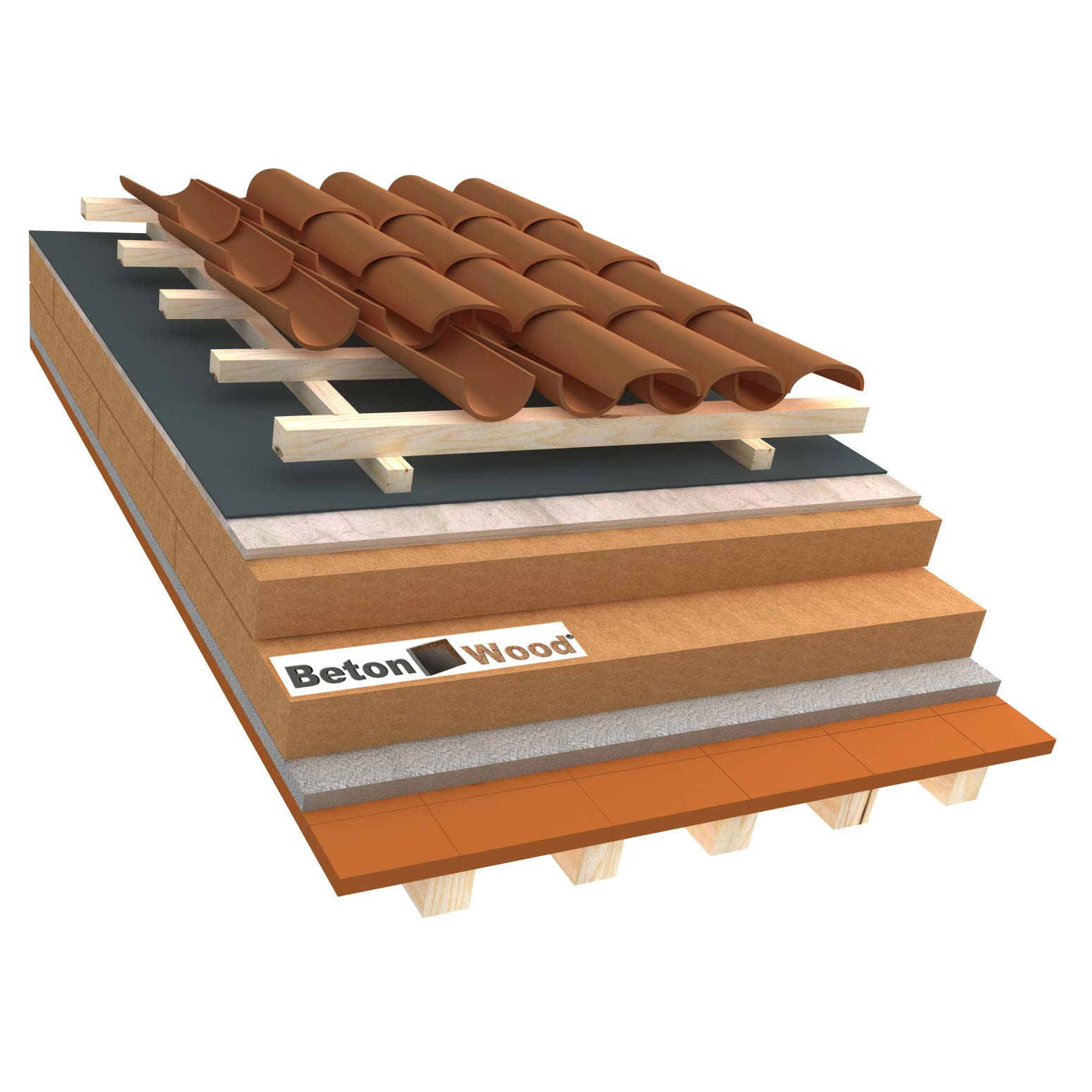 Ventilated roof with wood fibre board Special and cement bonded particle boards on terracotta tiles